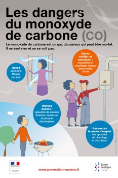 INPES risques CO2